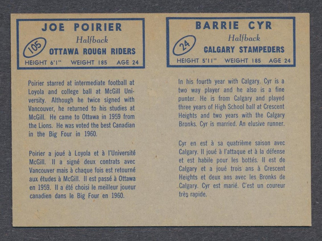 1962 Topps CFL Card Panel  Cyr RC/ Poirier - Calgary Stampeders & Ottawa Rough Riders  Vintage CFL Football Memorabilia