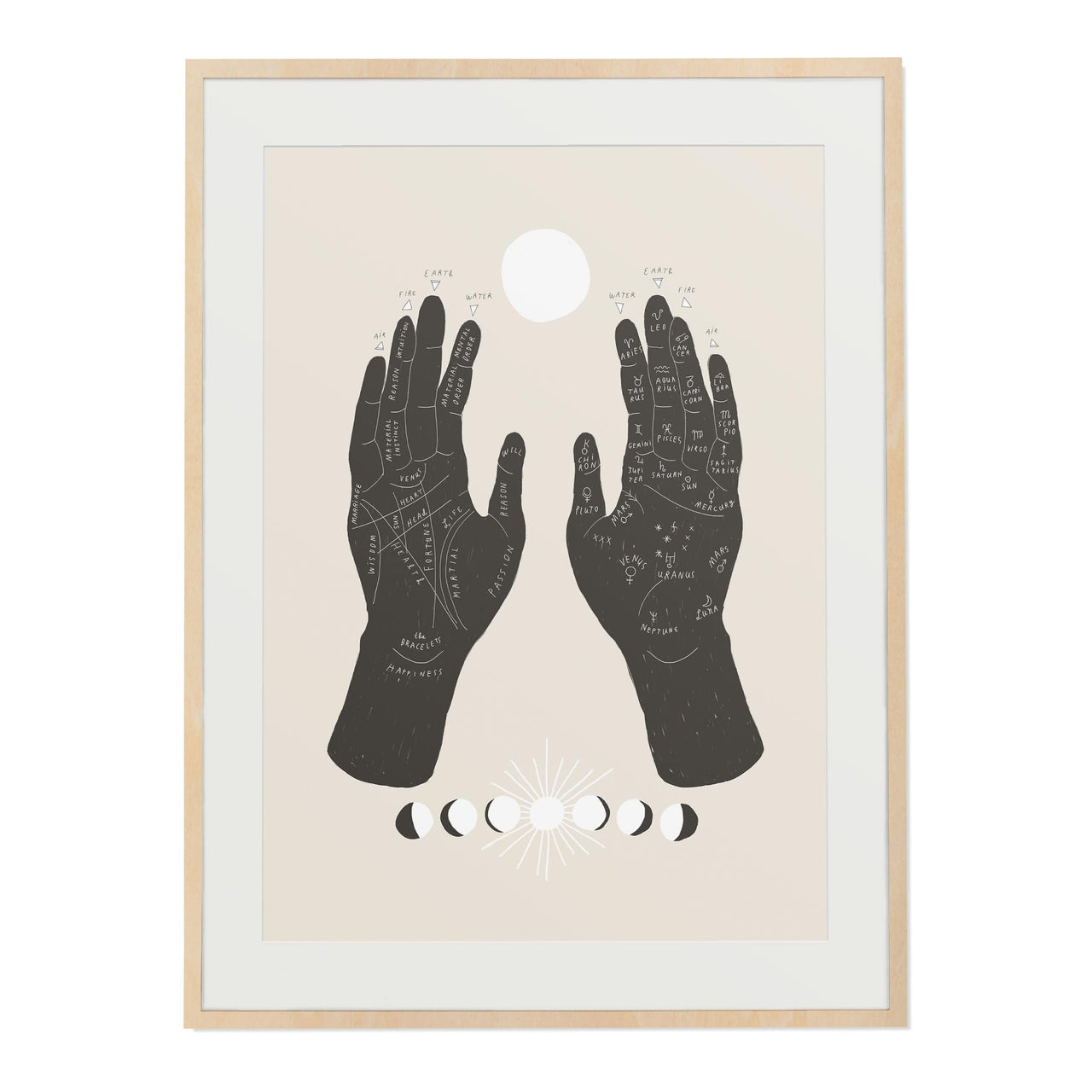 Baltic Club Art Prints Palmistry Art Print