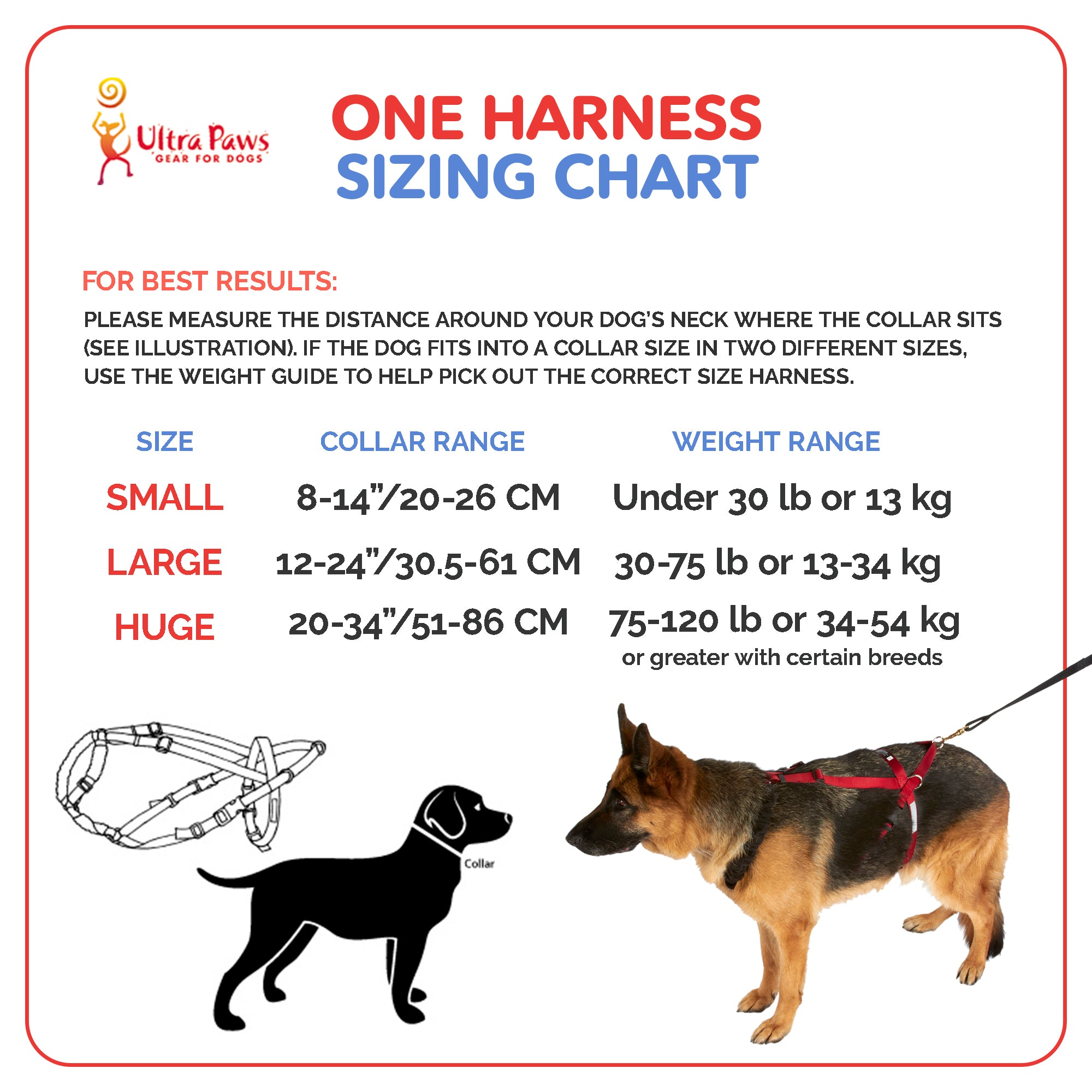 Ultra Paws One Harness Sizing Chart
