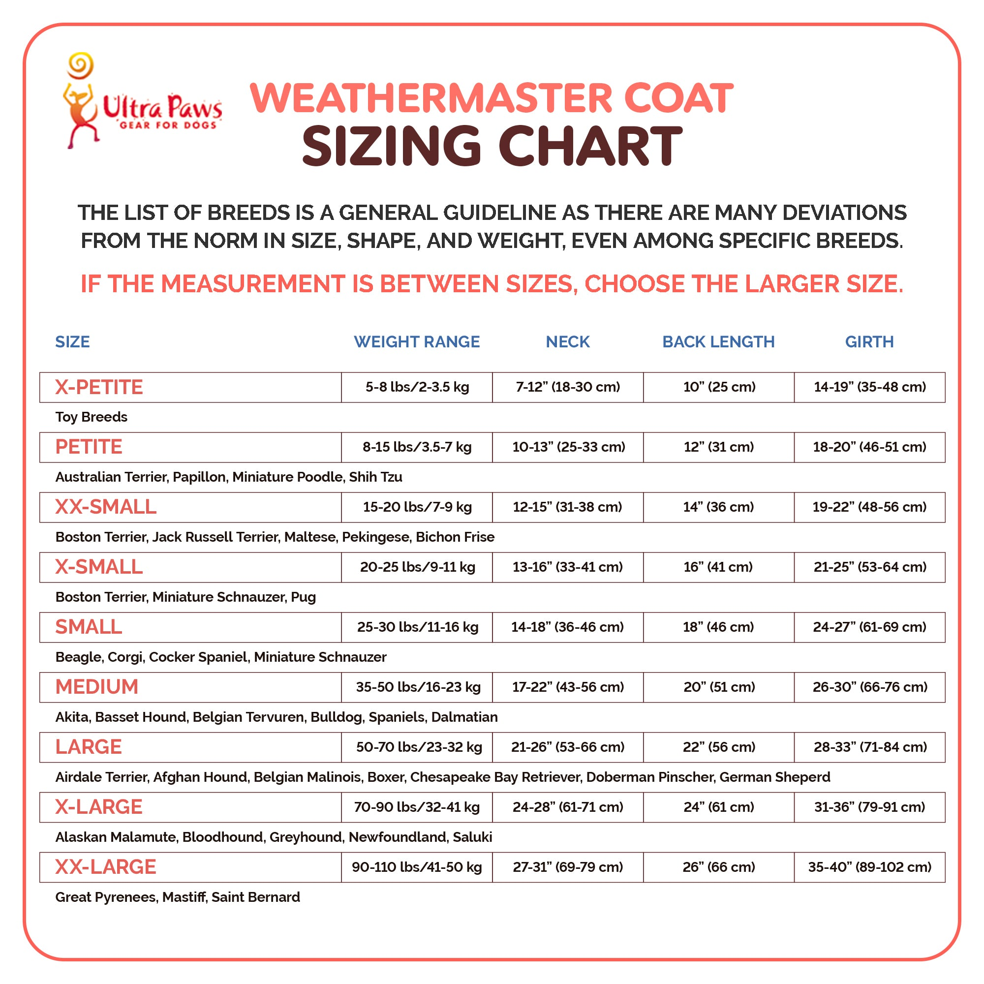 Ultra Paws Weather Master Coat Sizing Chart