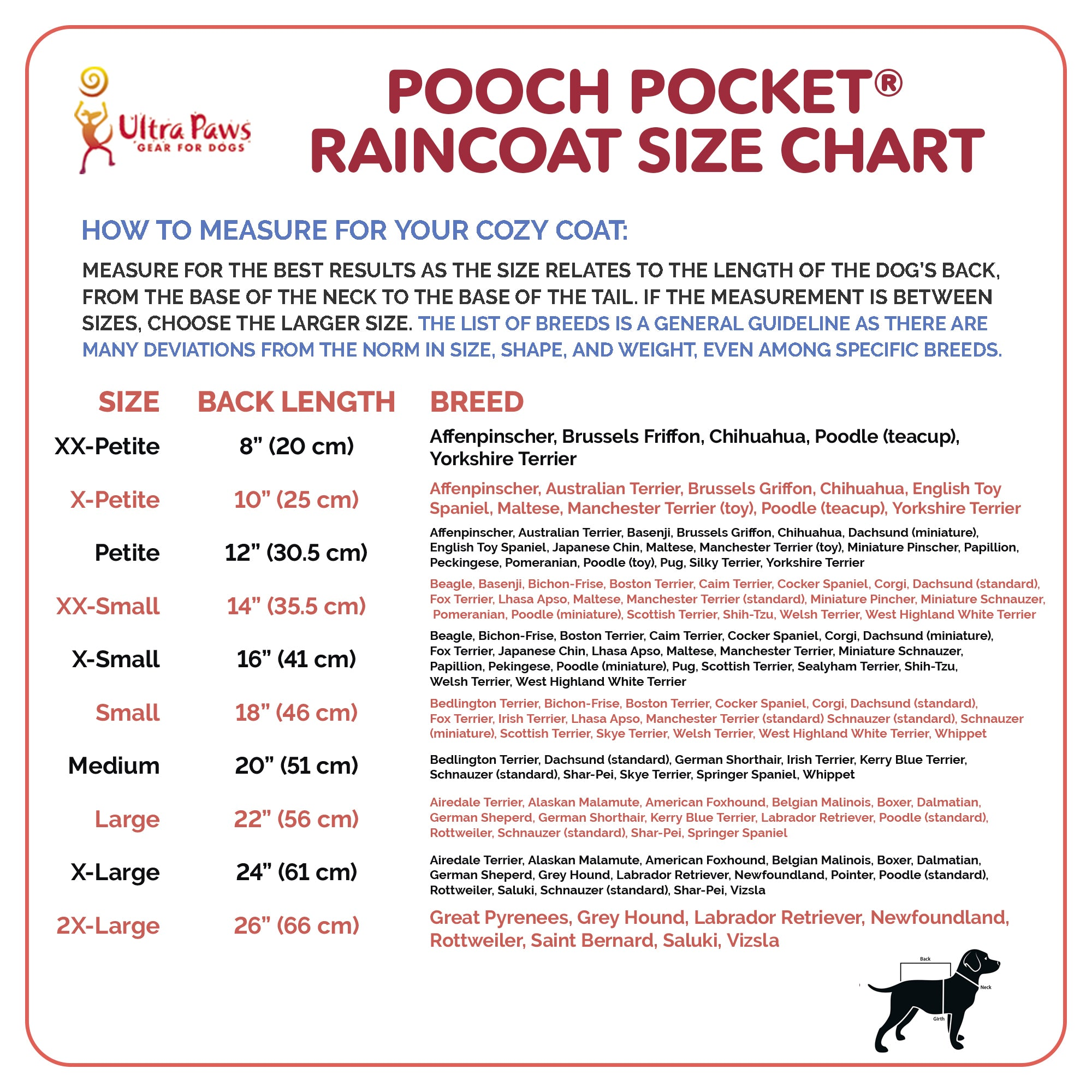 Ultra Paws Pooch Pocket® Raincoat Sizing Chart