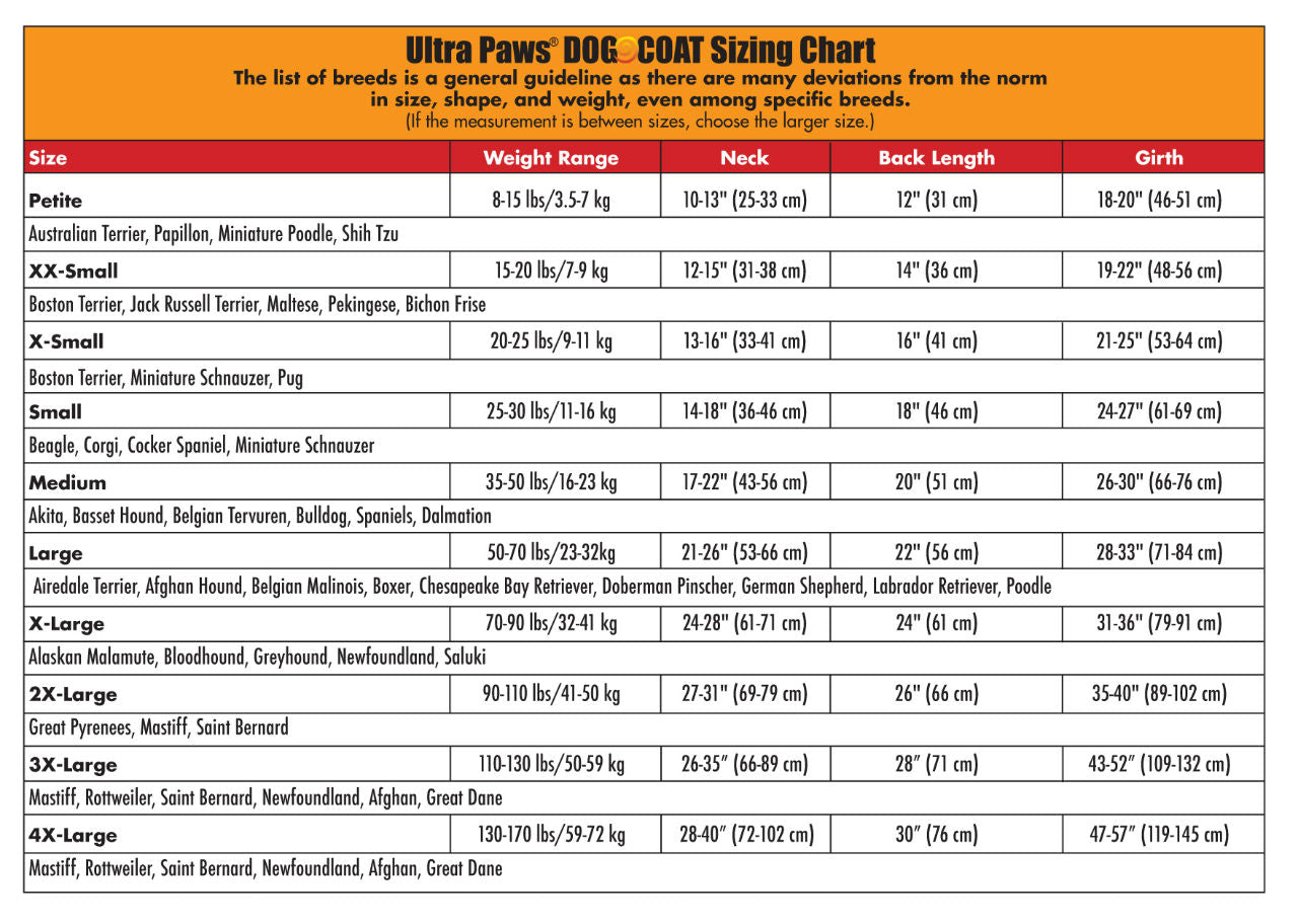 Ultra Paws Comfort Coat Sizing Chart