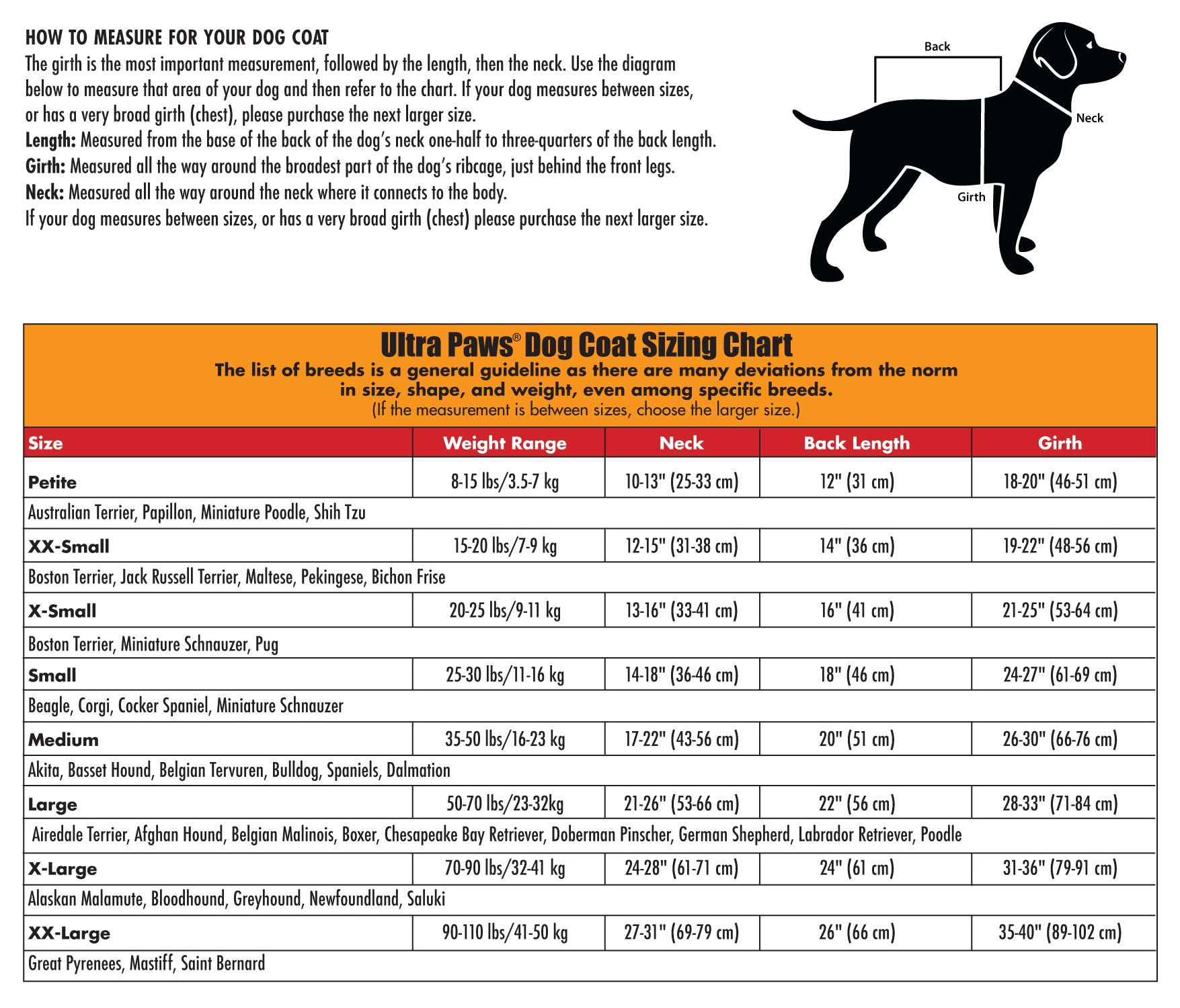 Ultra Paws Dog Coat Sizing Chart