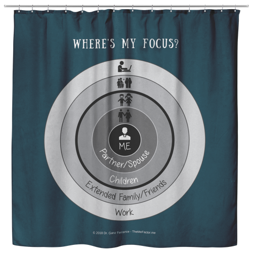 Where's My Focus?© Shower Curtain - askdrganz.com #AskDrGanz