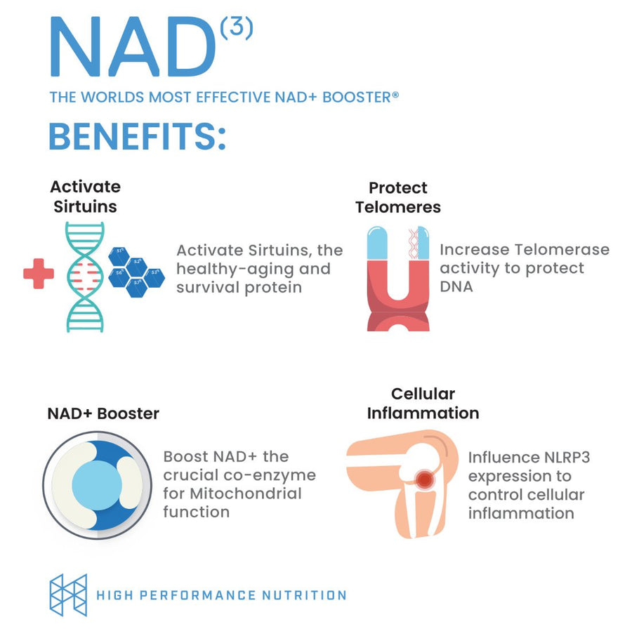 NAD3® 30 • An All Natural NAD+ Booster™ (Sezzle Eligible)