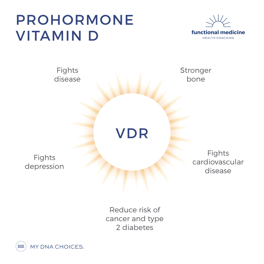 Should I be taking vitamin D?