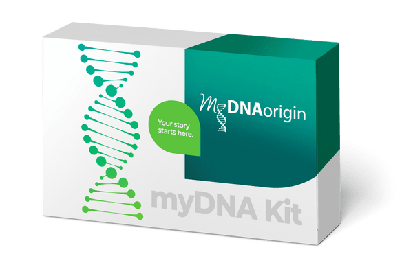 DNA Ancestry Kit DNA Tests DNALYSIS