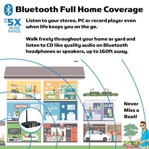 Bluetooth full home coverage, add long range bluetooth to your tv, stereo, or pc to listen on bluetooth headphones or speakers up to 160ft away