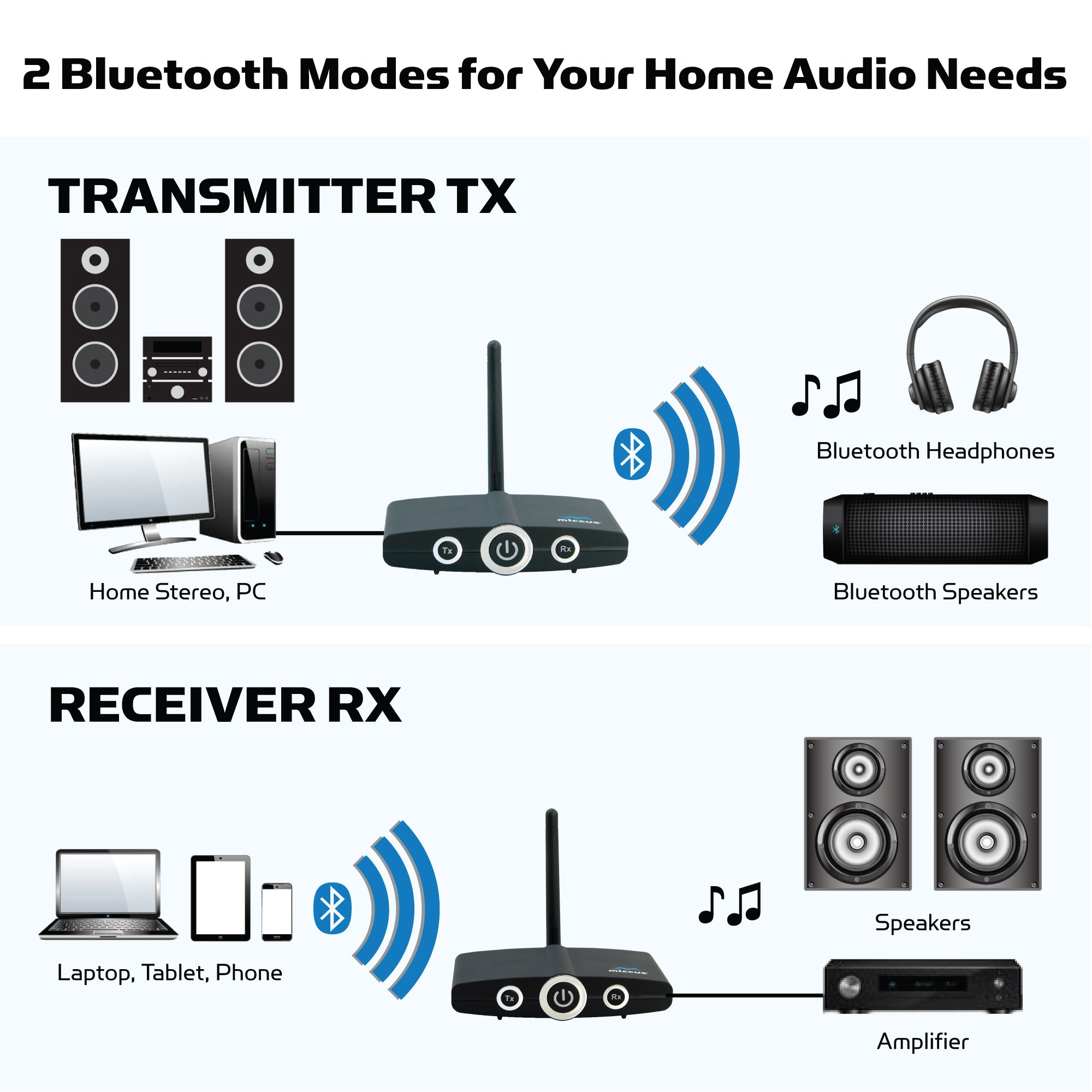 Long Range Bluetooth Transmitter and Receiver - Miccus Home
