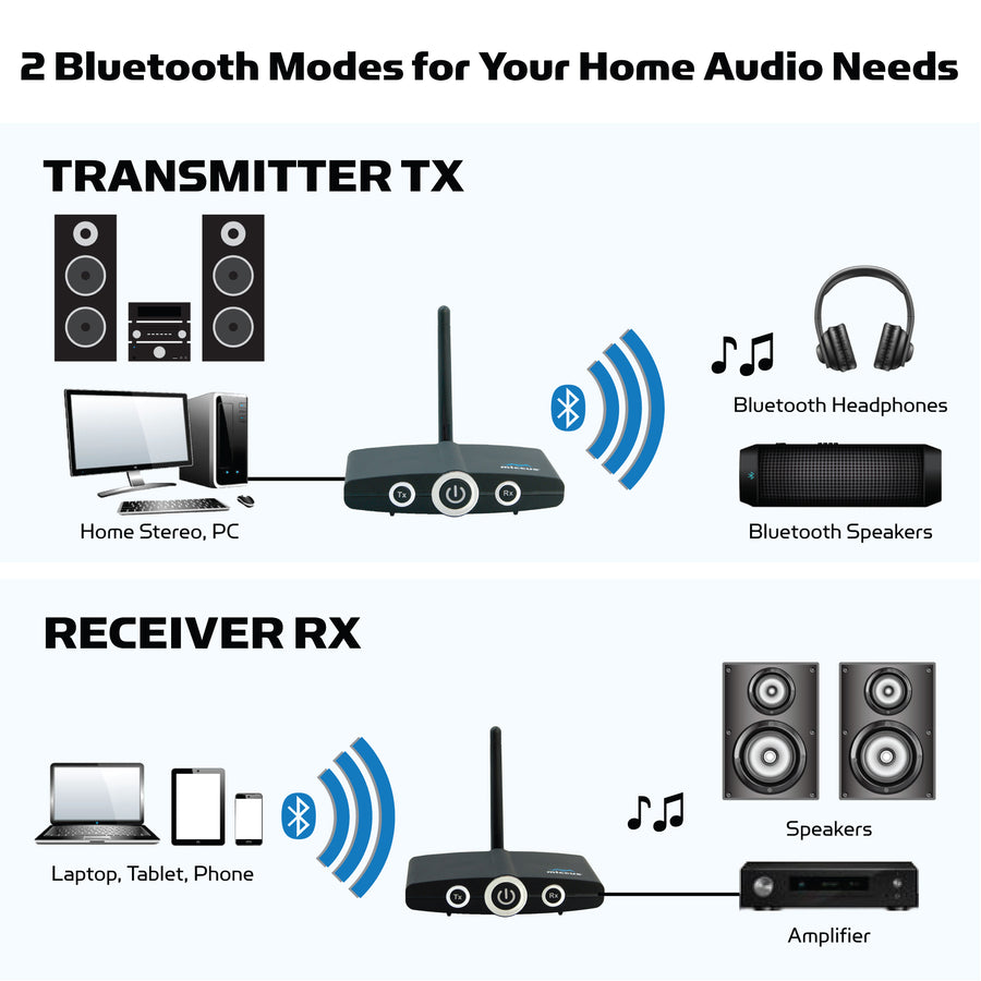 Home RTX - Stereo Audio