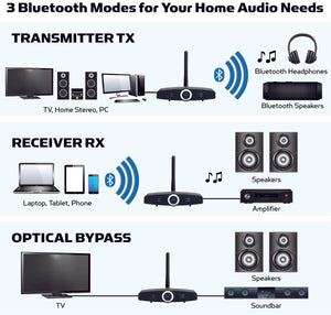 Bluetooth transmitter receiver optical pass hub transceiver