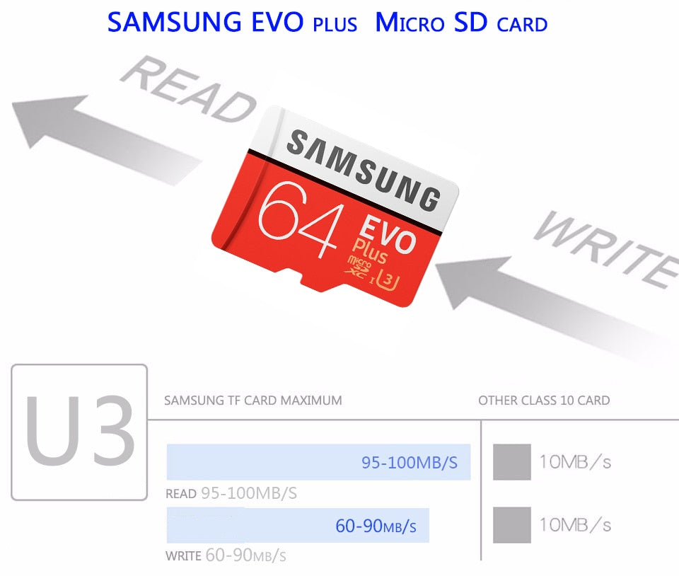 SAMSUNG Micro SD Card