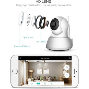 SS Wireless IP Camera lens