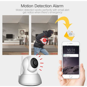 SS Wireless IP Camera alarm