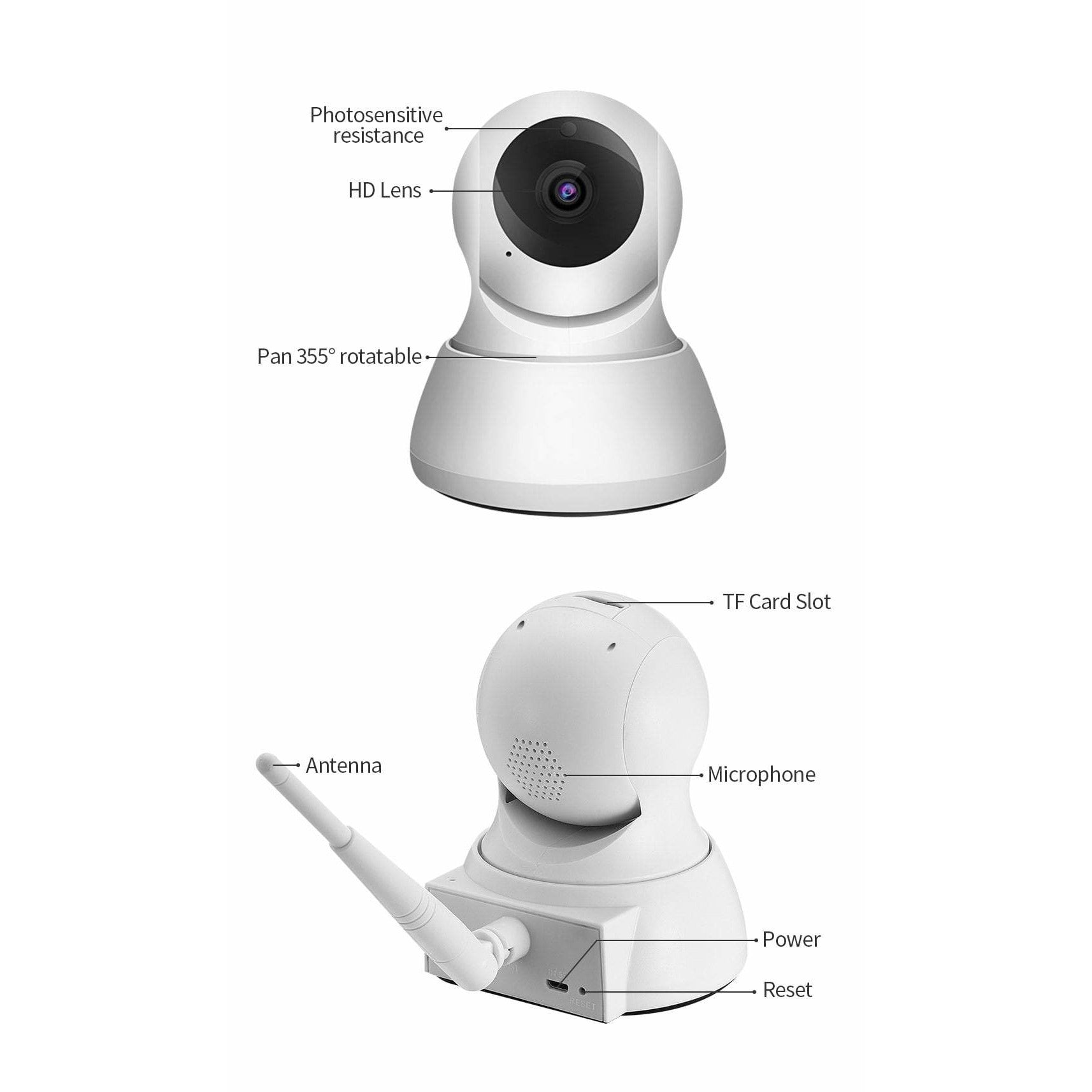 SS Wireless IP Camera (Two Way Audio, Night Vision, Wifi, HD)