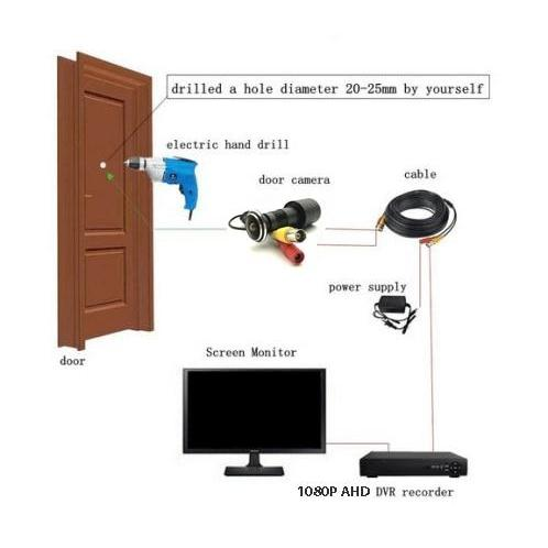 1080P HD CCTV AHD Mini Peephole Camera - SpyTechStop