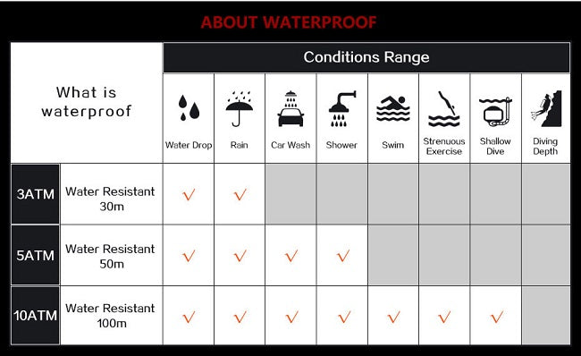 waterproof definition