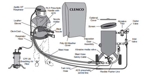 """Clemco 23909 3 Cubic Foot Blast Machine Packages with 1-1/4"""" piping 16"""" diameter - Auto Quantum Valve with Abrasive Cut off Switch - SaFety Gear"""