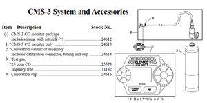 Clemco 24614  Calibration Connector Assembly