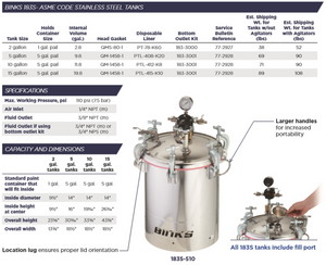 Binks 183S 5 Gallons ASME Stainless Steel Pressure Tank - Double Regulated w/ Extra Sensitive Regulator & 15:1 Gear Reduced Agitator