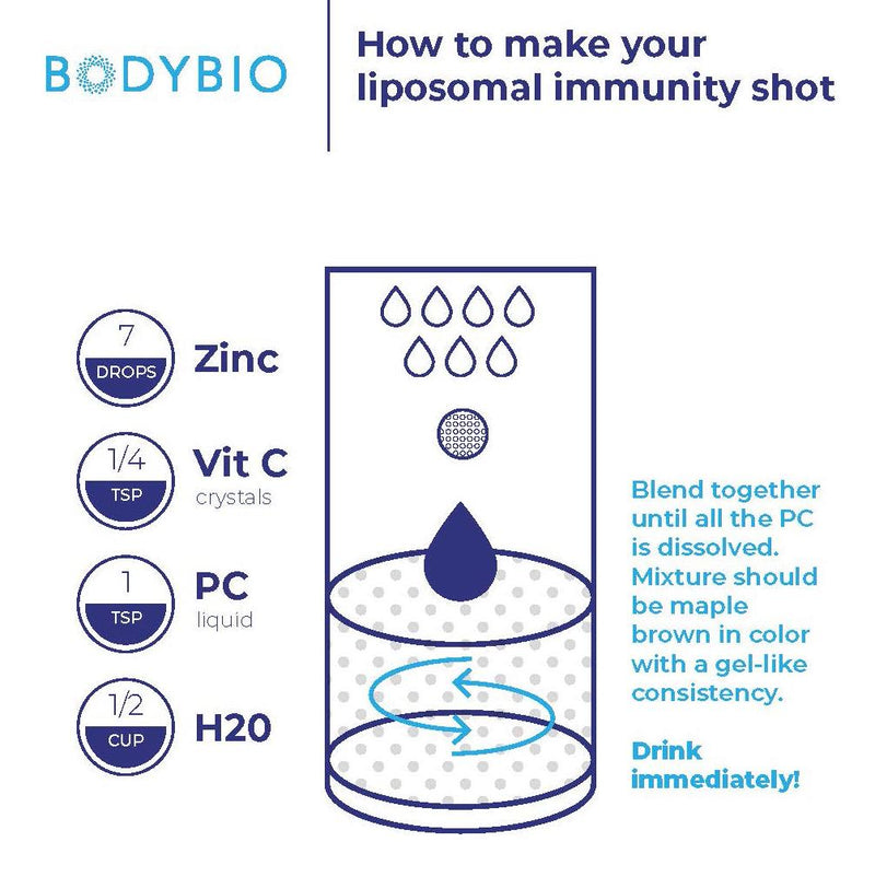 How to make your liposomal immunity shot