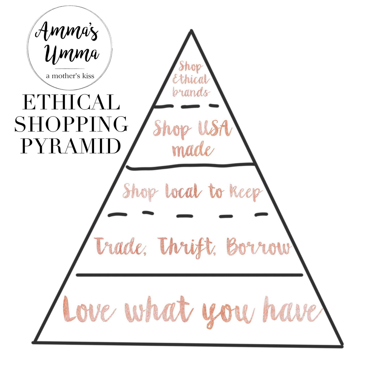 How Do I Shop Ethically?