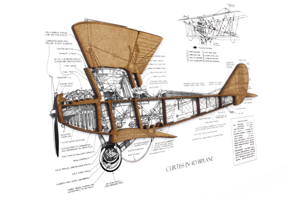 Biplane Blueprint Art, Curtiss JN-4D Jenny