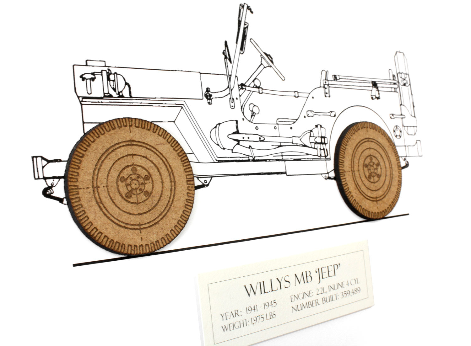 Willys MB Jeep art gifts
