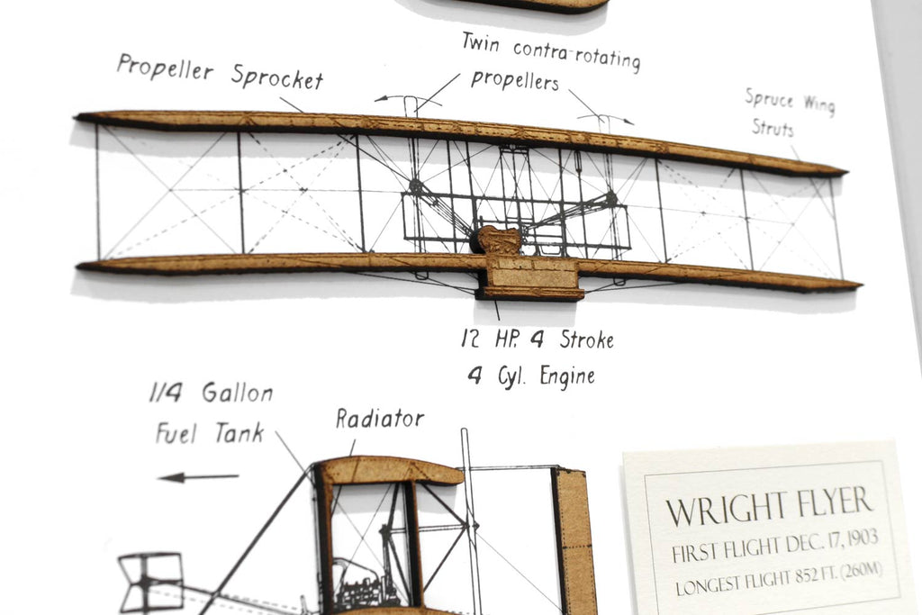 Wright Flyer Aviation Art