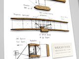 Wright Flyer blueprint aviation art