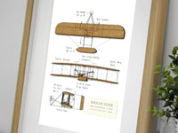 Aviation Gifts, Wright Flyer Art