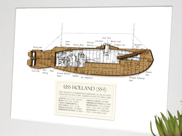 USS Holland submarine art gift