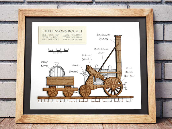 Stephenson's Rocket train blueprint art