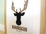 Surname sign art with deer antlers
