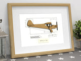 Piper J-3 Cub wall art home decor