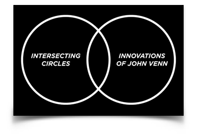 "Innovations of John Venn sticker (4.25"" x 2.75"")"