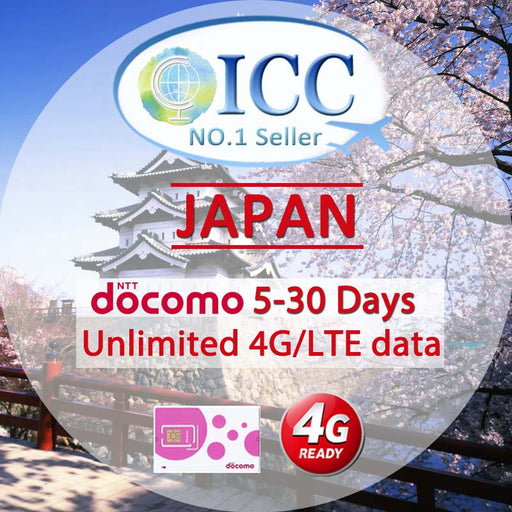 ICC【Japan Docomo Local SIM Card· 5-30 Days】Unlimited Data