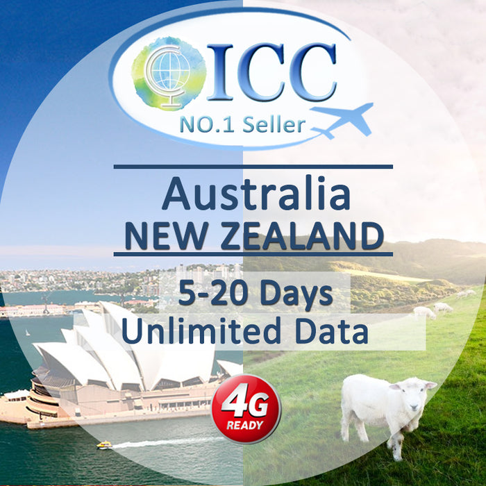 ICC SIM Card - Australia & New Zealand 5-15 Days Unlimited Data