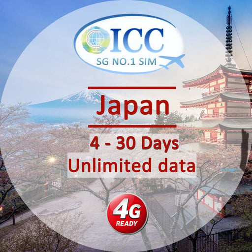 ICC SIM Card - Japan 4-30 Days Unlimited Data (Daily 10) - Softbank