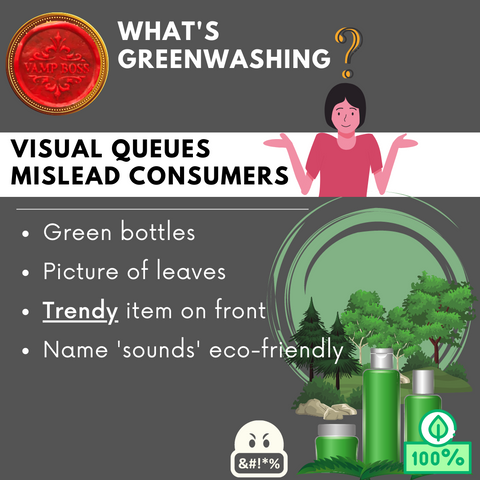 Title reads: What's Greenwashing? Visual queues mislead consumers. These queues can include: Green bottles, pictures of leaves, Trendy item on the front, the name 'sounds' eco-friendly.