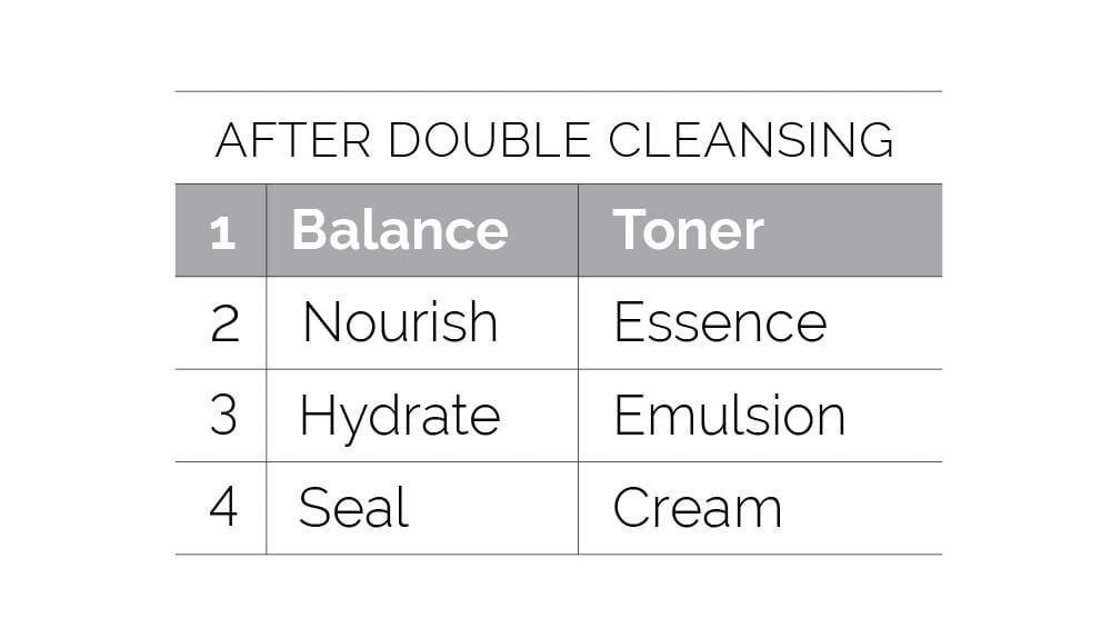 Trouble Relief Calming Toner