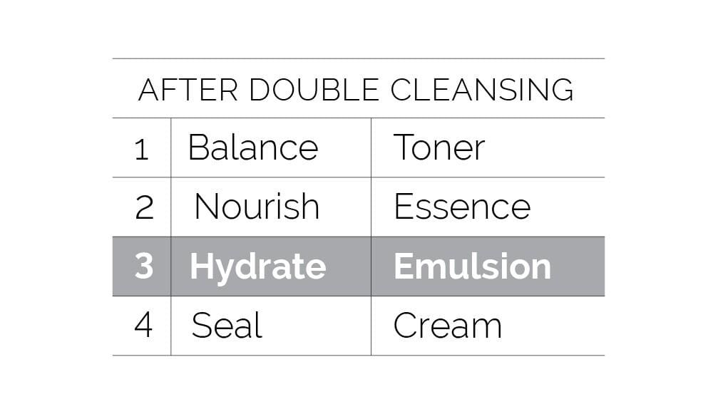 Trouble Relief Calming Emulsion