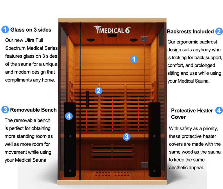 Full Spectrum Medical Sauna 6™