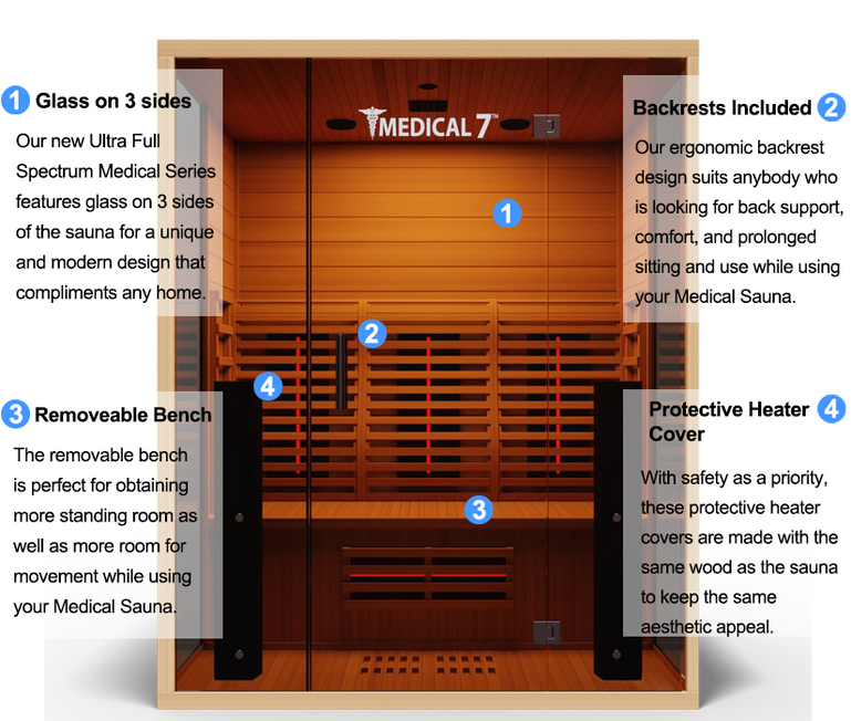 Full Spectrum Medical Sauna 7™
