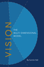 Vision: The multi-dimensional model
