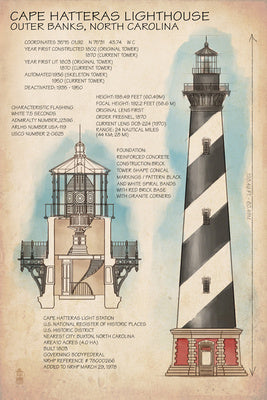 North Carolina - Outer Banks - Cape Hatteras Lighthouse Technical Drawing