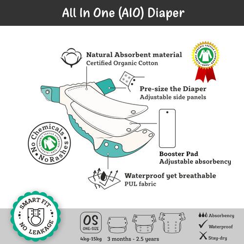INNATE is a brand that caters to Modern Cloth Diapering solutions to families in India. Shop for Comfortable, Hygienic, Organic All In One (AIO) Baby Cloth Diapers online at best prices. Choose from a wide range of Baby Diapers at innatediapers.com.
