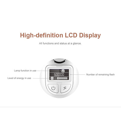 High Definition LCD Display