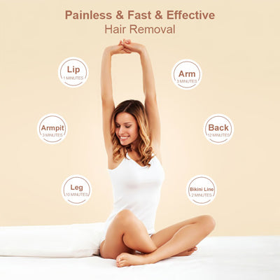 Painless & Fast & Effective