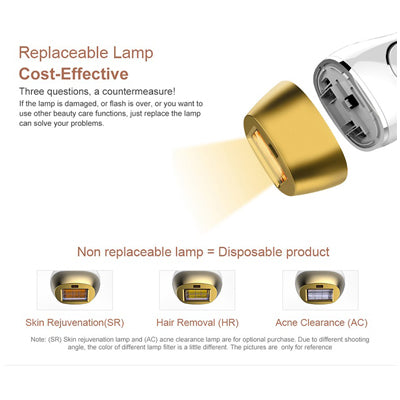 Replaceable lamps